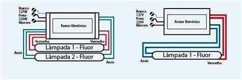 lada a fluorescenza acquaticos reatores eletr 212 nicos