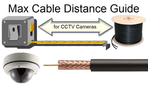 cctv cable diagram efcaviation