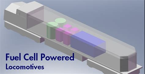 fuel cell research paper hydrogen fuel cell research papers websitereports118 web