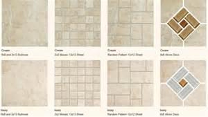 Bathroom Tile Floor Ideas by Porcelain Pool Tile