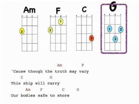 ukulele tutorial little talks little talks lyrics and uke chords youtube