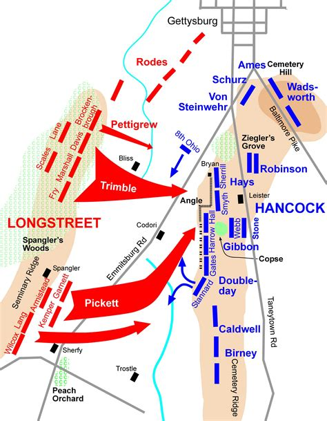 Free Search Without Charge File Pickett S Charge Jpg Wikimedia Commons