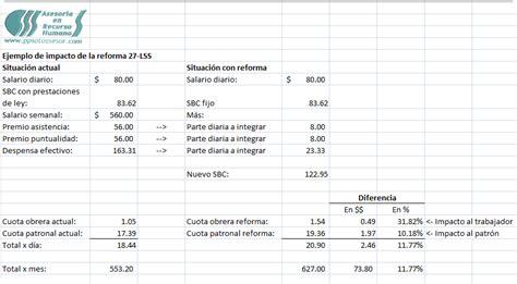 salario base de cotizacion para infonavit 2016 c 225 lculo ejemplo cuotas imss reforma 2013 el conta punto com