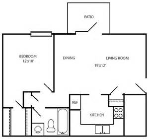 How Big Is 900 Square Feet Floor Plans Amp Pricing North Coast Capital Partners
