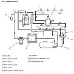 Fuel System Engine Diesel 14 Best Duramax Engine Diagrams Images On