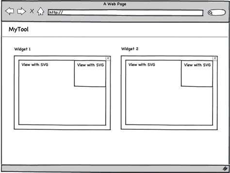 javascript layout stack javascript managing layouts in backbone js svg web app