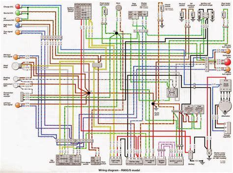 bmw r80 wiring diagram bmw automotive wiring diagrams