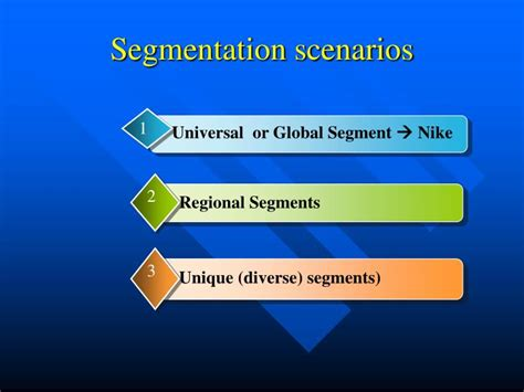 theme powerpoint nike ppt global segmentation targeting and positioning pada