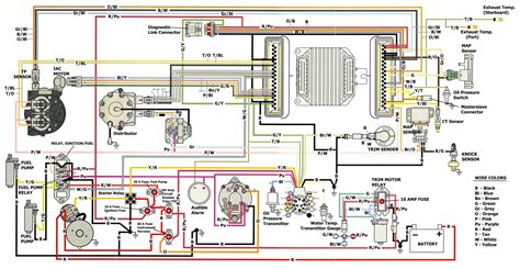 boat harness wiring diagram small boat wiring diagram