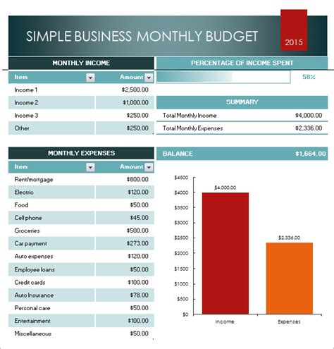 excel business budget template free download spreadsheet