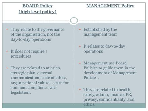 board policy manual template writing effective policies procedures2
