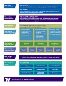 sustainability plan template sustainability plan template plan template 15 free