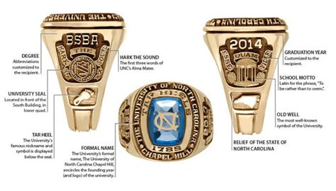 Cost Of Class Ring A M Mba Program by Official Class Ring Program Unc General Alumni Association