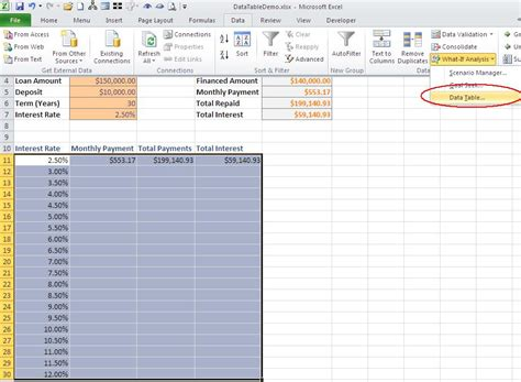 create an excel data table to compare results
