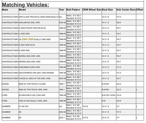 ford bolt pattern bolt pattern guide for all vehicles bolt pattern 2015 f 150 html autos post