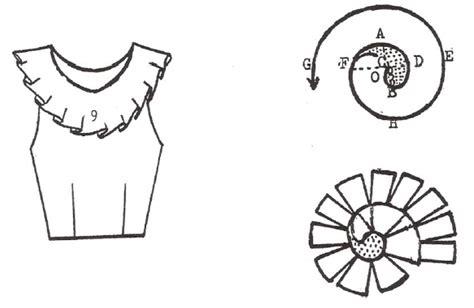 Setelan Batik Celana Kulot Pola aneka pecah pola model pada kerah collar