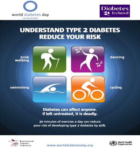 how can i reduce type 2 5ar posters diabetes ireland diabetes ireland