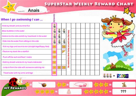 Reward Charts Templates Activity Shelter Reward Chart Template