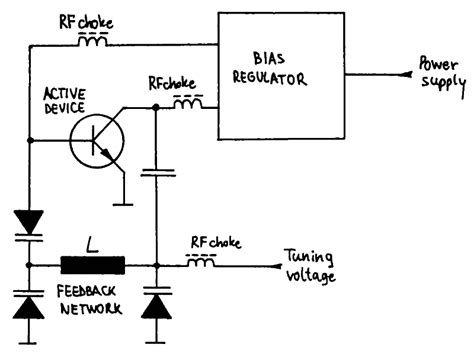 vco capacitor bank design vco capacitor bank design 28 images patent us6778022