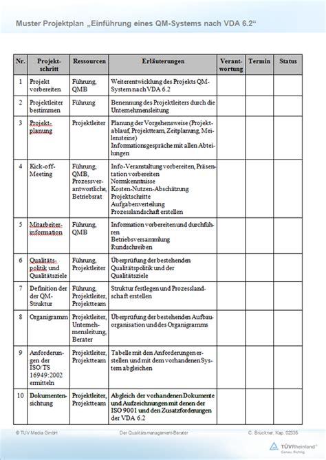 Anschreiben Bewerbung Qmb erfreut auditplan vorlage fotos entry level resume