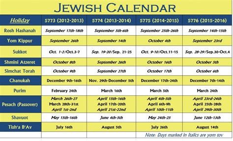 printable jewish calendar 2017 october 2017 calendar with jewish holidays printable