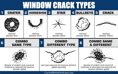car windshield types window types cracked windshield laws