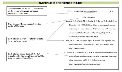 Purdue Owl Apa Format Template by Purdue Owl Apa Format Reference Page Juzdeco