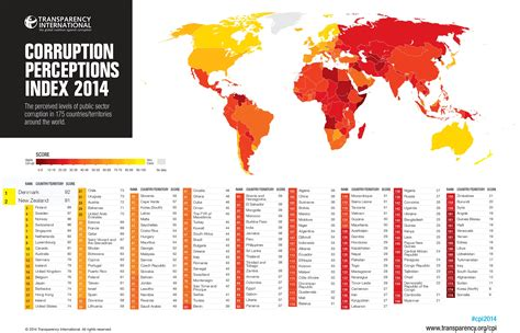 most corrupt countries in the world map most corrupt countries in the world map new style for