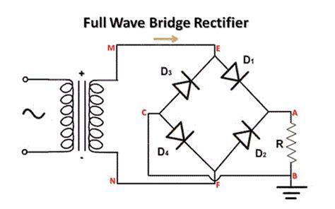 wave rectifier capacitor calculator regulated power supply electrical4u