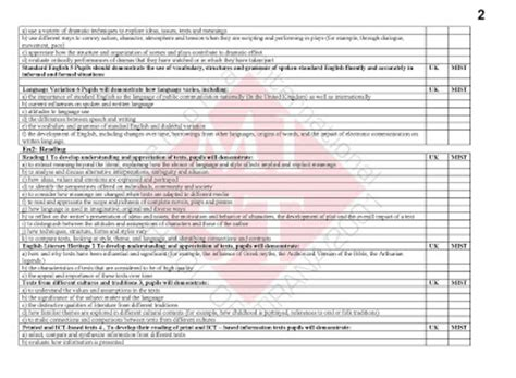 esl progress report template search results for calendar one week page template page 2