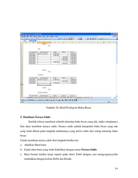 gambar format neraca saldo contoh jurnal akuntansi excel