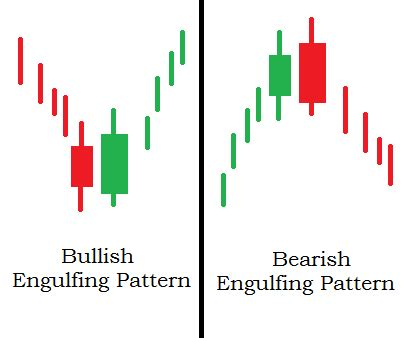 candlestick pattern forum icharts discussions view topic candlestick pattern