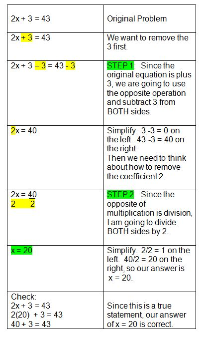 step by step math videos online math games for kids solving two step algebra equations mrs golson s