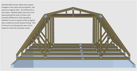 gambrel attic truss design garage ideas pinterest is gambrel roof trusses for sale still nugi gallery