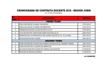 cronograma de contrato de docentes 2016 cronograma de contrato docente 2016 regi 243 n junin utimas