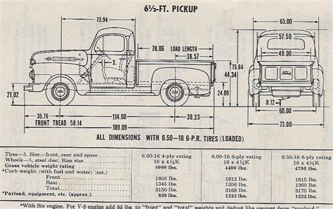 Wood Bed Frame Dimensions 1949 F100 Box Size Ford Truck Enthusiasts Forums