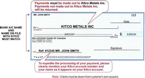 Canadian Background Check Payments And Fees Faq Kitco