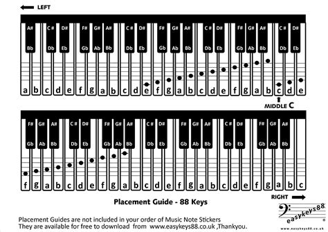 Yamaha Piano Sticker by Piano Notes Keyboard Guide User Guide Manual That Easy