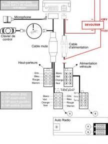 parrot 3200 ls wiring diagram parrot car wiring diagrams manuals