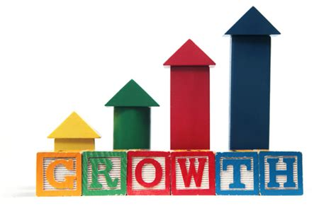 do you follow up after a sale how to increase sales productivity work informed
