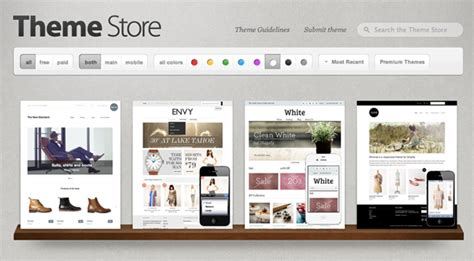 How To Build Your E Commerce Platform With Shopify Like A Pro Shopify Design Templates