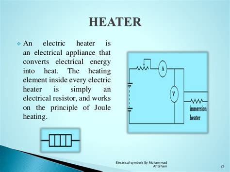 heater element schematic symbol symbols picturesque