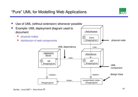 web based uml uml diagram browser choice image how to guide and refrence