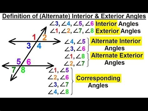 Definition Of Interior Of An Angle by Geometry Basic Terminology 8 Of 34 Definition Of
