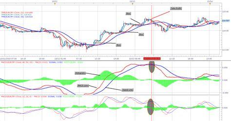 forex cypher pattern dubai stock options vested forex mtn indicator metatrader dubai stock options