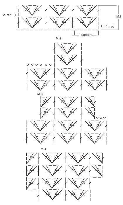 visitor pattern c 11 drops 127 7 by drops design projekt att testa