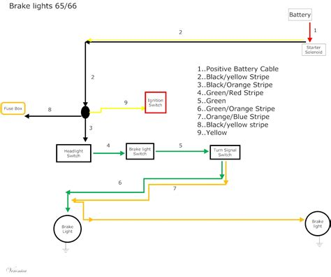 79 ford f 150 turn signal wiring diagram get free image