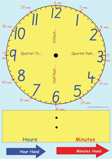 printable clock poster printable clock face template colour coded minutes