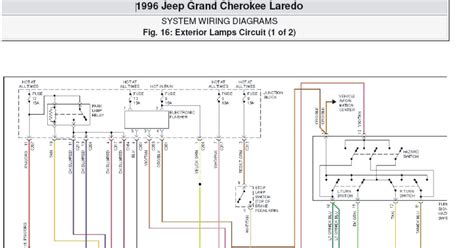 96 jeep grand sport wiring diagram grand