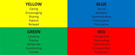 color personalities 4 personality colors of network marketing search